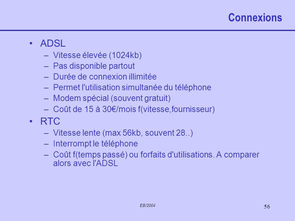 Connexions ADSL RTC Vitesse élevée (1024kb) Pas disponible partout