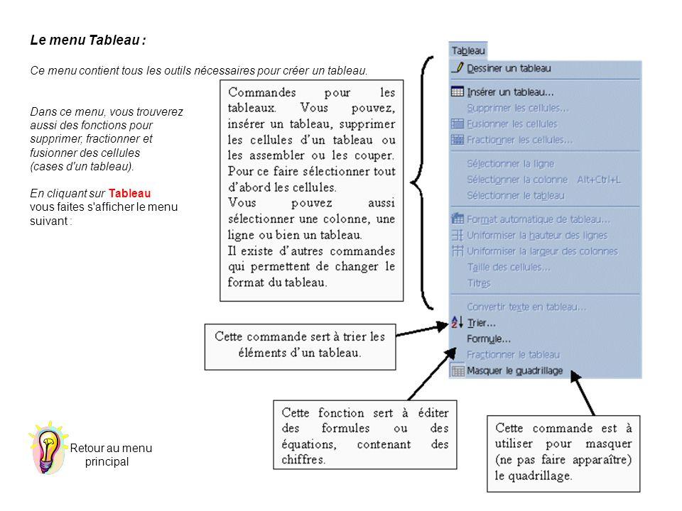 Le menu Tableau : Ce menu contient tous les outils nécessaires pour créer un tableau. Dans ce menu, vous trouverez.