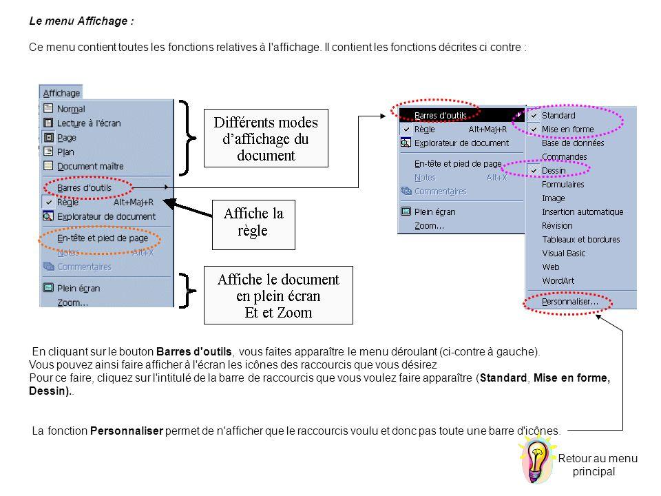 Le menu Affichage : Ce menu contient toutes les fonctions relatives à l affichage. Il contient les fonctions décrites ci contre :