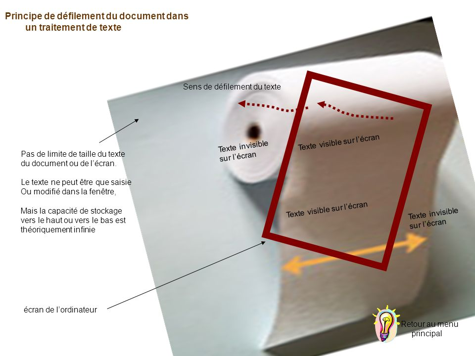 Principe de défilement du document dans un traitement de texte