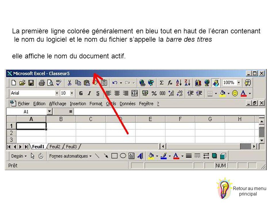 le nom du logiciel et le nom du fichier s'appelle la barre des titres