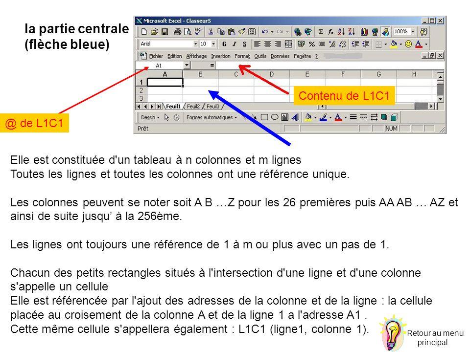 la partie centrale (flèche bleue) Contenu de L1C1 @ de L1C1