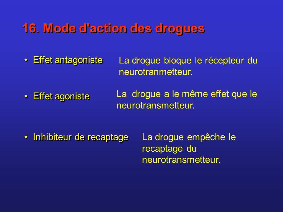 16. Mode d action des drogues