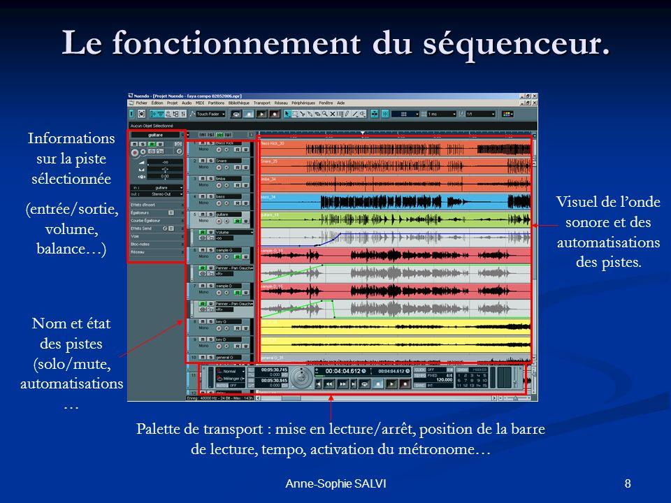 Le fonctionnement du séquenceur.