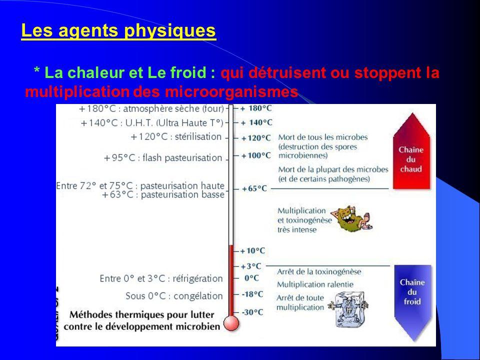 Les agents physiques * La chaleur et Le froid : qui détruisent ou stoppent la multiplication des microorganismes.
