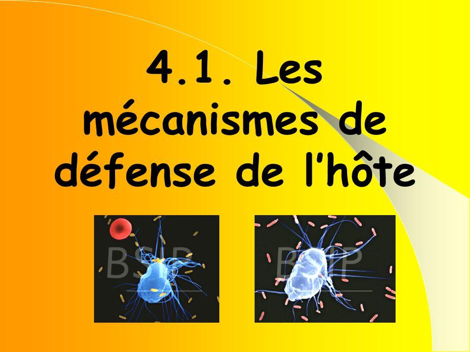 4.1. Les mécanismes de défense de l'hôte