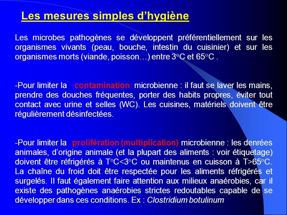 Les mesures simples d'hygiène prolifération (multiplication)