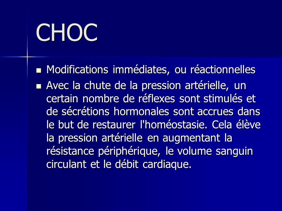CHOC Modifications immédiates, ou réactionnelles