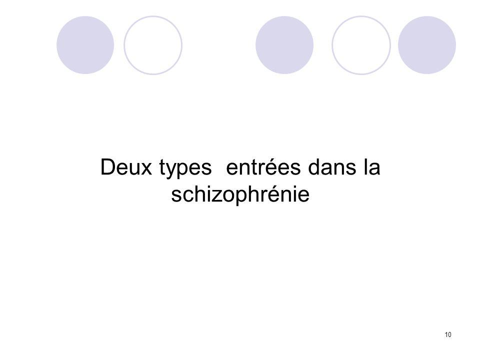 Deux types entrées dans la schizophrénie