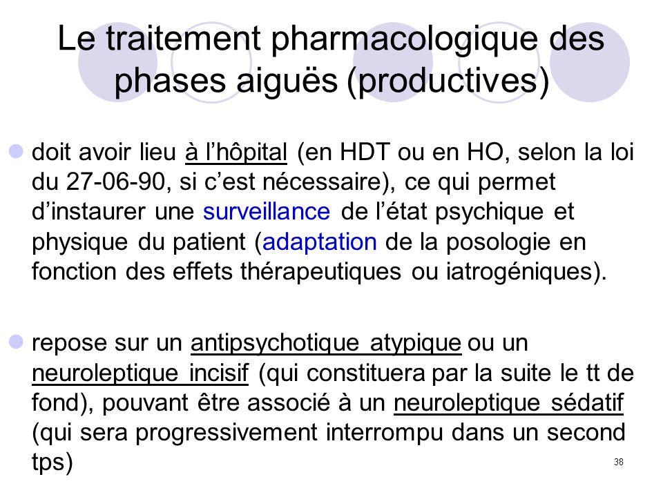 Le traitement pharmacologique des phases aiguës (productives)