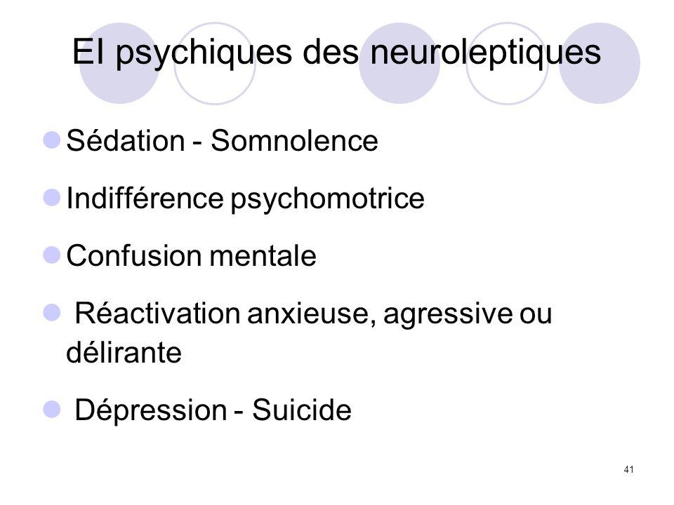 EI psychiques des neuroleptiques