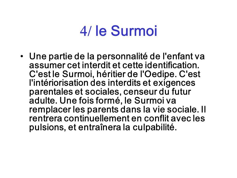 / le Surmoi