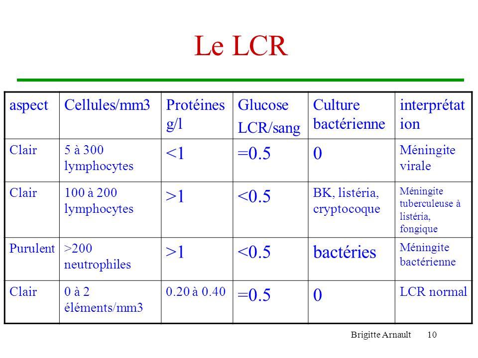 Le LCR <1 =0.5 >1 <0.5 bactéries aspect Cellules/mm3
