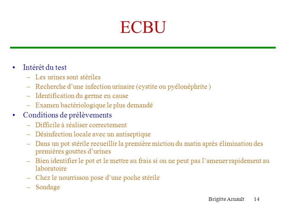 ECBU Intérêt du test Conditions de prélèvements