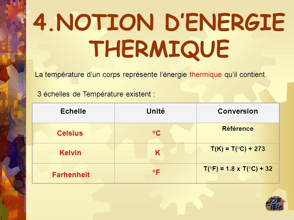 4.NOTION D'ENERGIE THERMIQUE