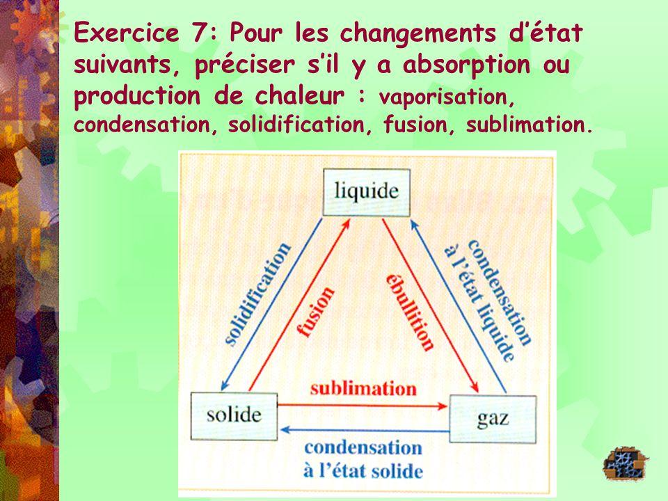 Exercice 7: Pour les changements d'état suivants, préciser s'il y a absorption ou production de chaleur : vaporisation, condensation, solidification, fusion, sublimation.