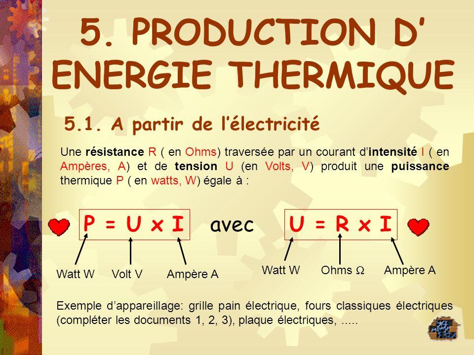 5. PRODUCTION D' ENERGIE THERMIQUE