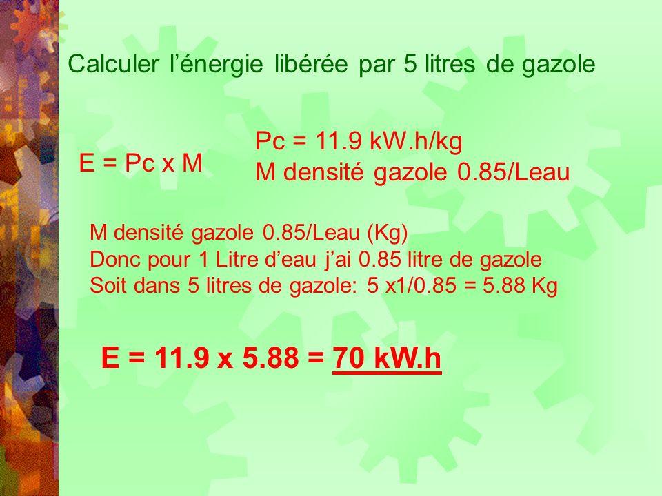 Calculer l'énergie libérée par 5 litres de gazole