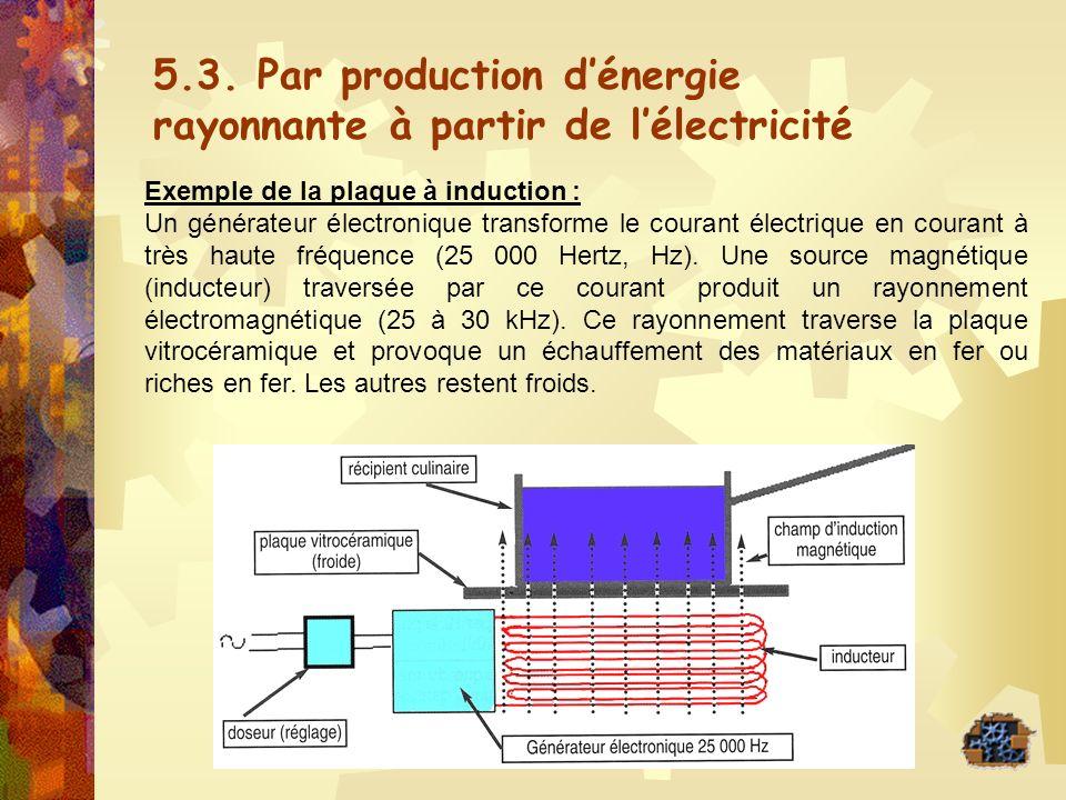 5.3. Par production d'énergie rayonnante à partir de l'électricité