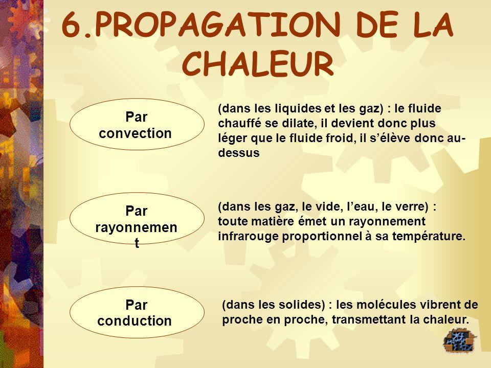 6.PROPAGATION DE LA CHALEUR