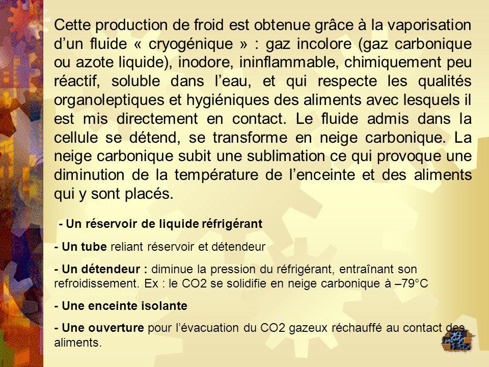 - Un réservoir de liquide réfrigérant