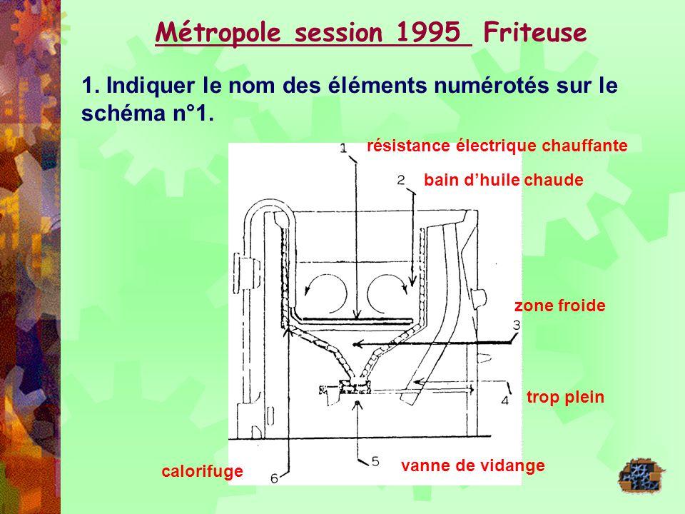 Métropole session 1995 Friteuse