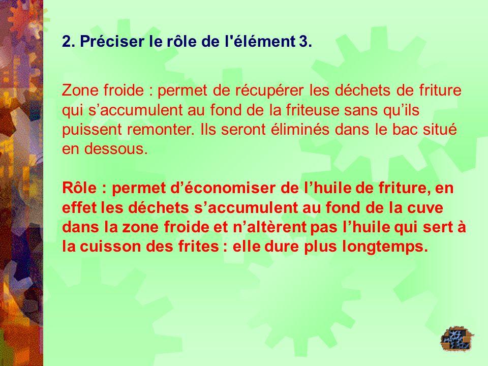 2. Préciser le rôle de l élément 3.