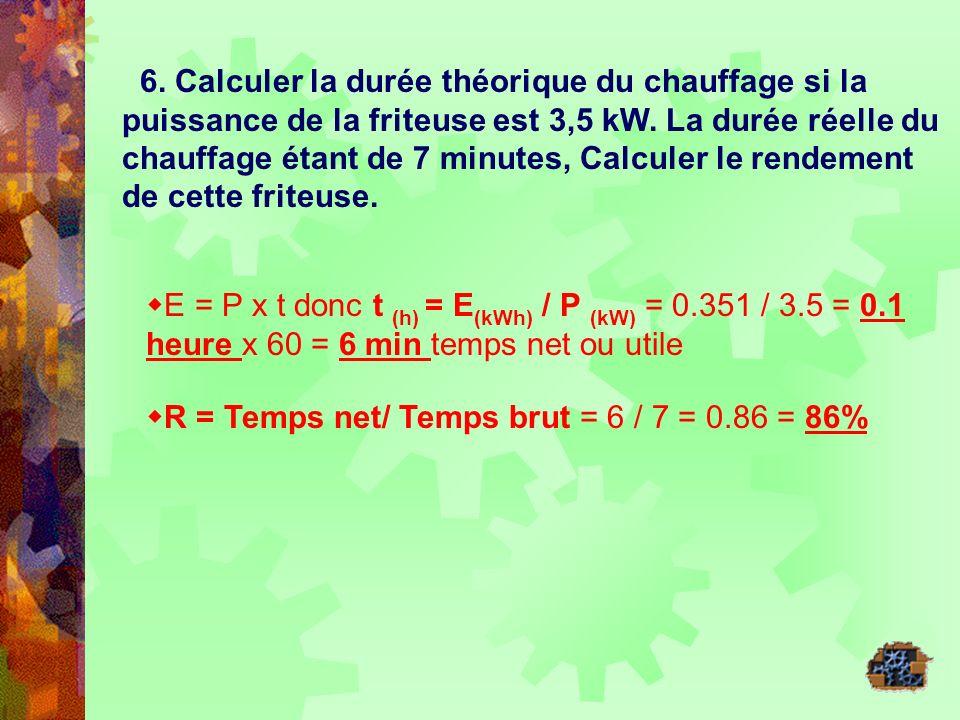 6. Calculer la durée théorique du chauffage si la puissance de la friteuse est 3,5 kW. La durée réelle du chauffage étant de 7 minutes, Calculer le rendement de cette friteuse.