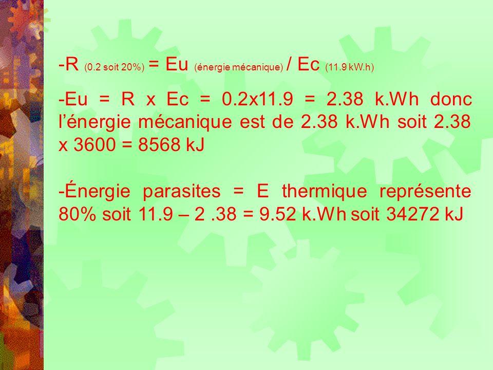 R (0.2 soit 20%) = Eu (énergie mécanique) / Ec (11.9 kW.h)