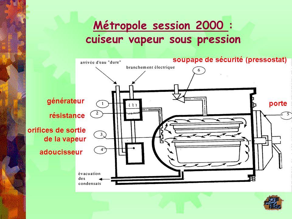 cuiseur vapeur sous pression
