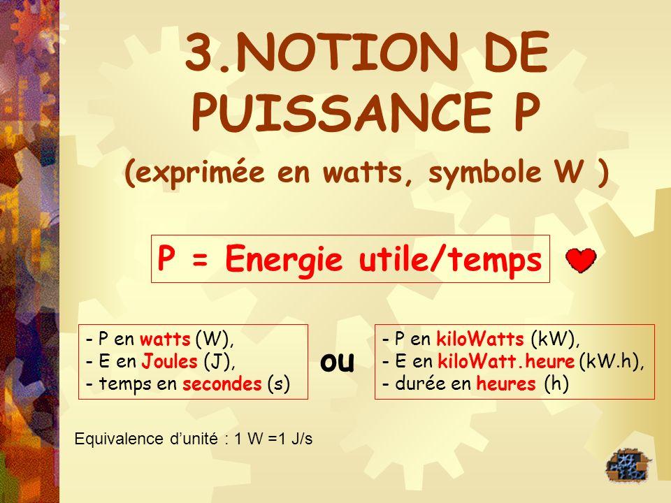 3.NOTION DE PUISSANCE P (exprimée en watts, symbole W )
