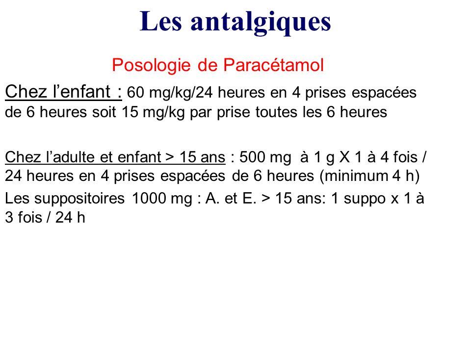 Posologie de Paracétamol