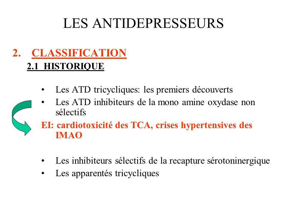 LES ANTIDEPRESSEURS CLASSIFICATION 2.1 HISTORIQUE