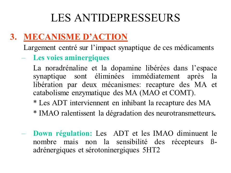 LES ANTIDEPRESSEURS MECANISME D'ACTION