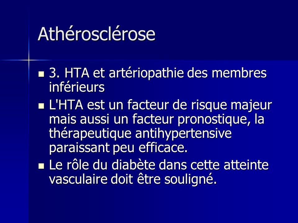 Athérosclérose 3. HTA et artériopathie des membres inférieurs