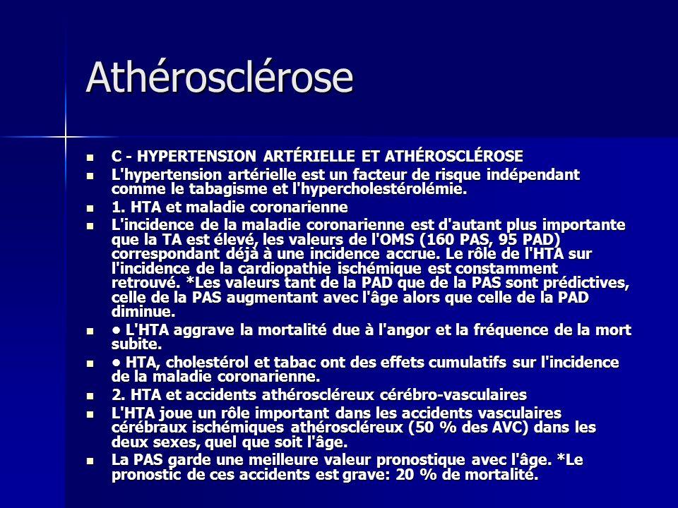 Athérosclérose C - HYPERTENSION ARTÉRIELLE ET ATHÉROSCLÉROSE