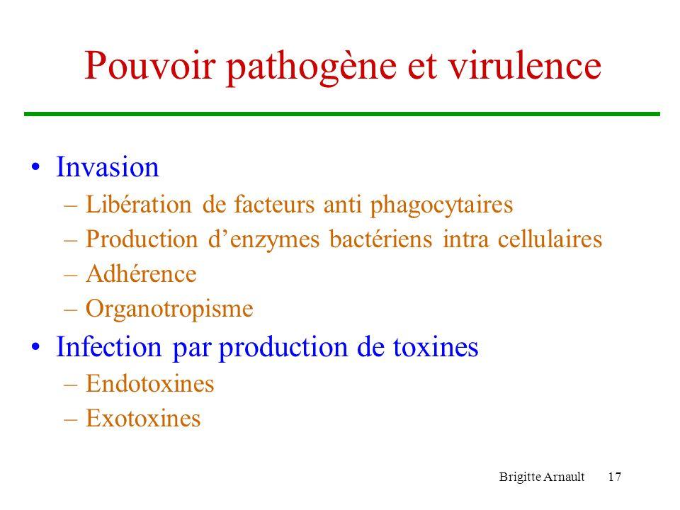 Pouvoir pathogène et virulence