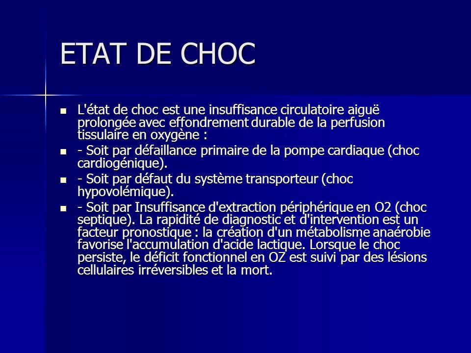 ETAT DE CHOC L état de choc est une insuffisance circulatoire aiguë prolongée avec effondrement durable de la perfusion tissulaire en oxygène :