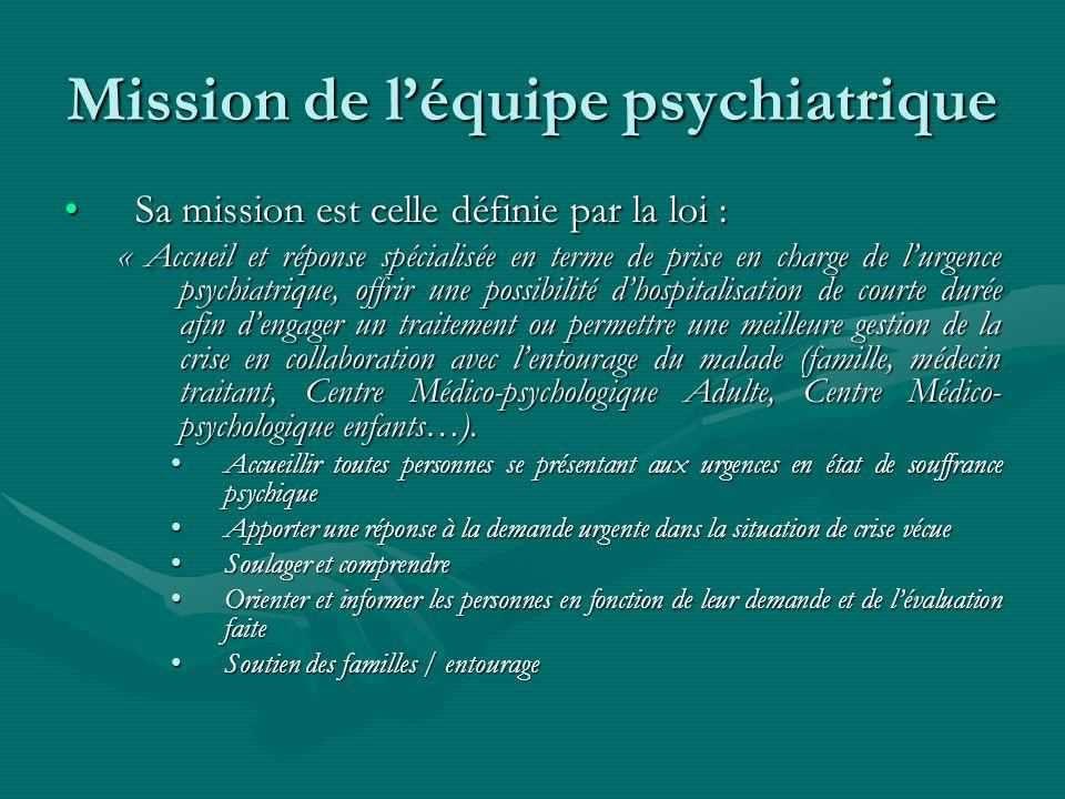 Mission de l'équipe psychiatrique