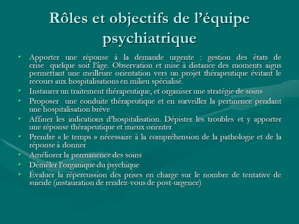 Rôles et objectifs de l'équipe psychiatrique