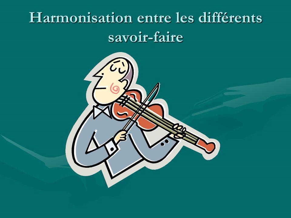 Harmonisation entre les différents savoir-faire
