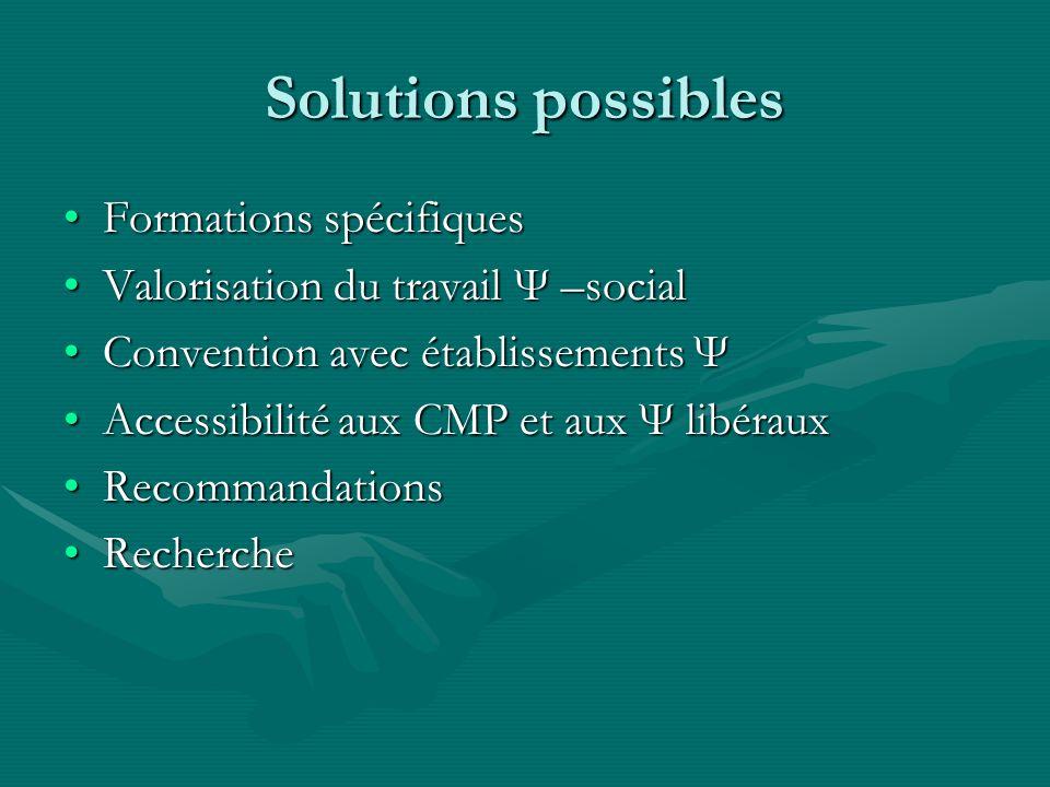 Solutions possibles Formations spécifiques