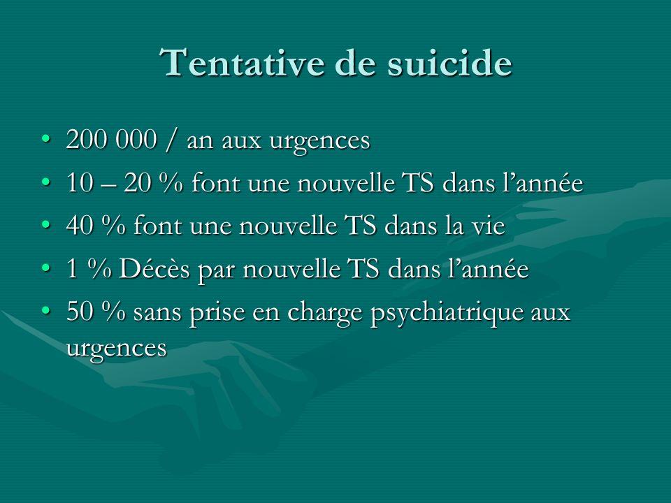 Tentative de suicide 200 000 / an aux urgences