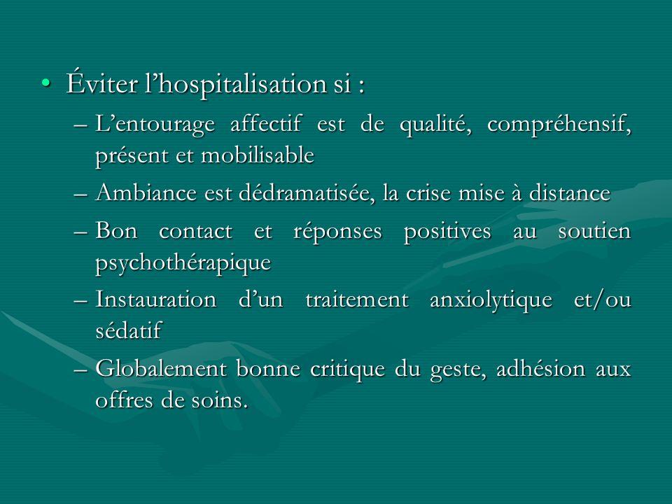 Éviter l'hospitalisation si :