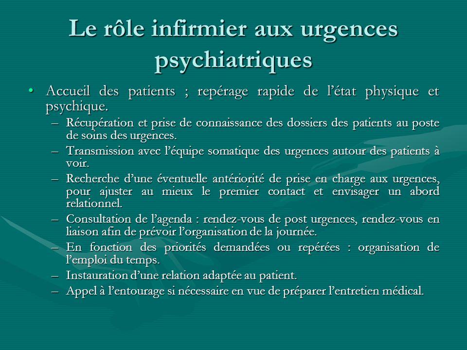 Le rôle infirmier aux urgences psychiatriques