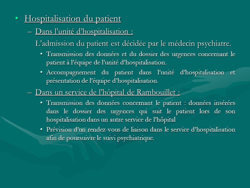 Hospitalisation du patient