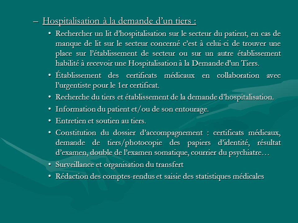 Hospitalisation à la demande d'un tiers :