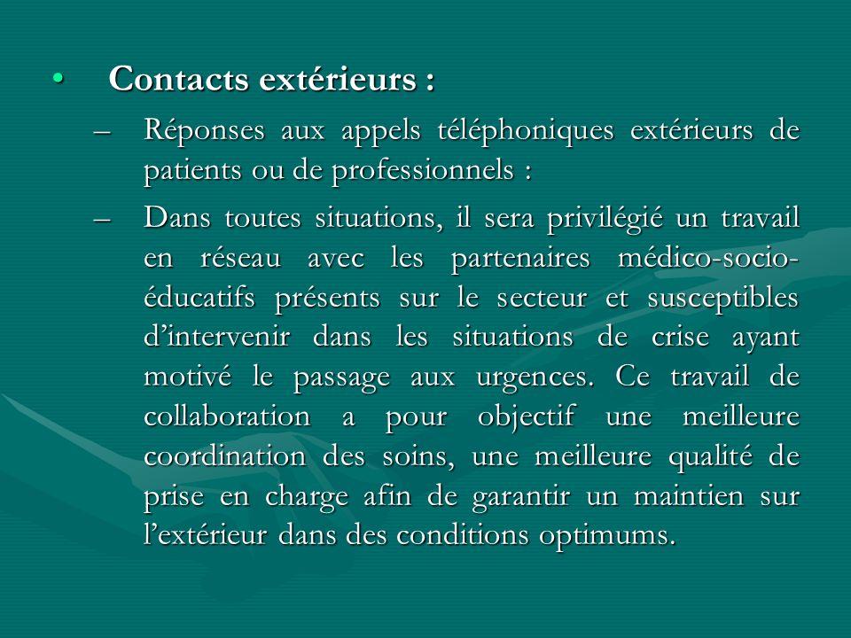 Contacts extérieurs : Réponses aux appels téléphoniques extérieurs de patients ou de professionnels :