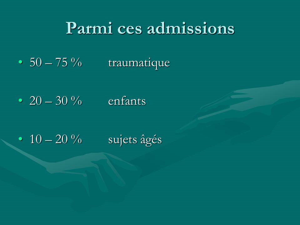 Parmi ces admissions 50 – 75 % traumatique 20 – 30 % enfants