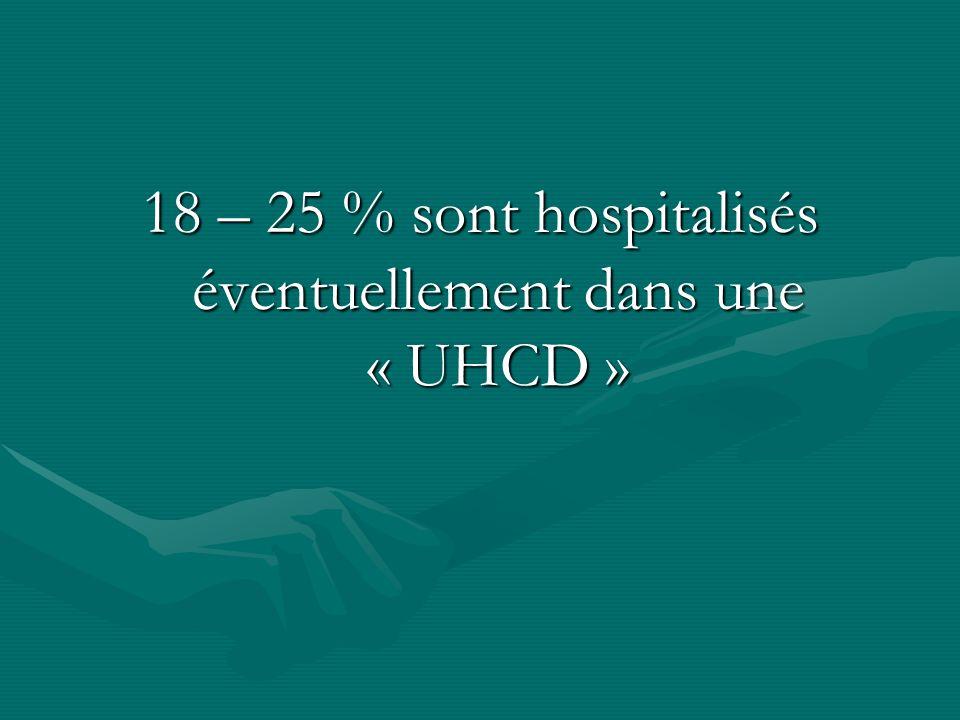 18 – 25 % sont hospitalisés éventuellement dans une « UHCD »